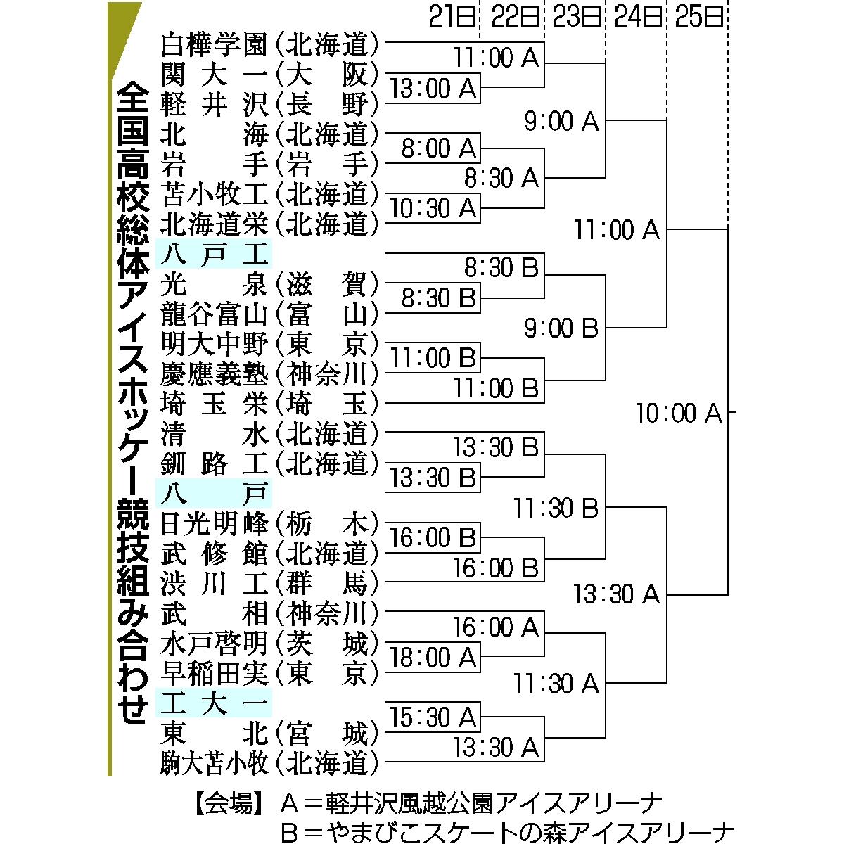 県 コロナ 今日 長野 速報
